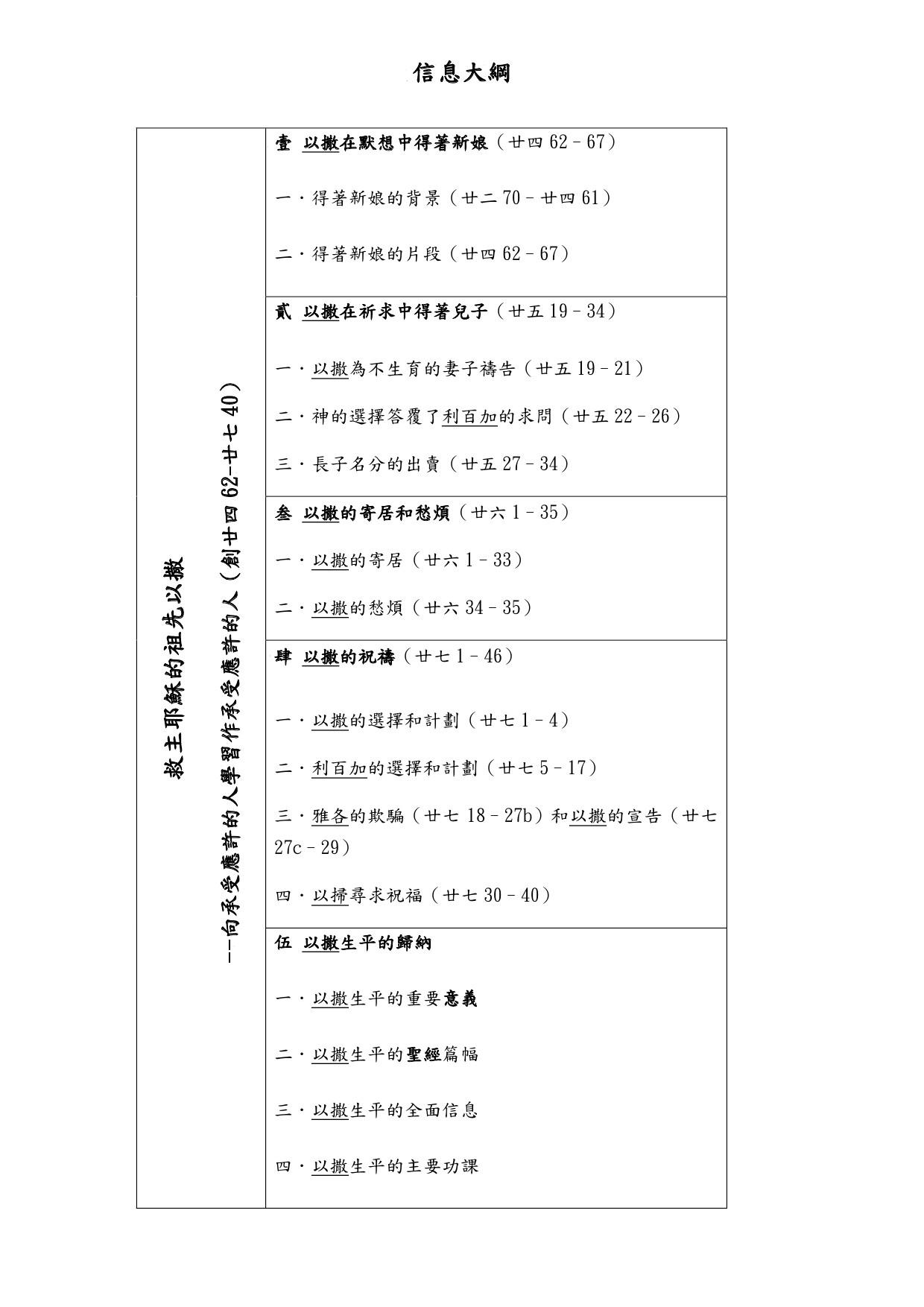 信息大綱 (1)-1